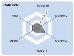 ionutzu97