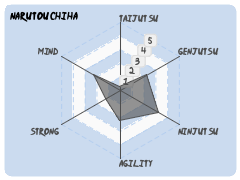 NarutoUchiha