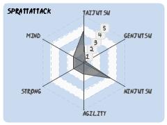 SprattAttack
