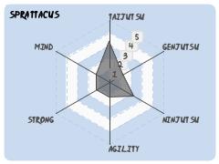 Sprattacus