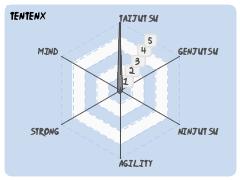 TenTenx