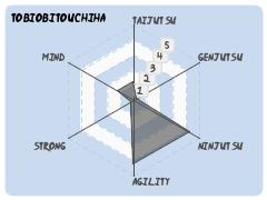 tobiObitouchiha