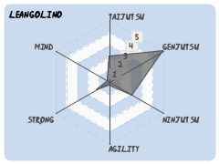 Leangolino