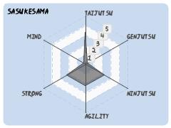SasukeSama