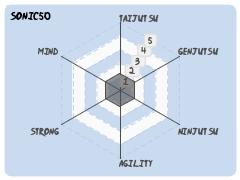 sonic50