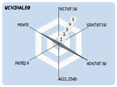 UchihaLeo