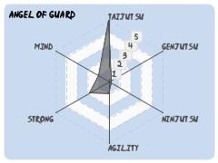 Angel_Of_Guard