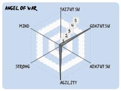 Angel_Of_War