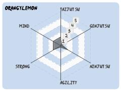 orangylemon